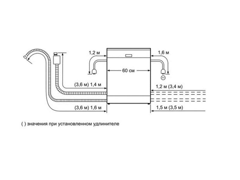 bosch smv 53l30 инструкция по установке